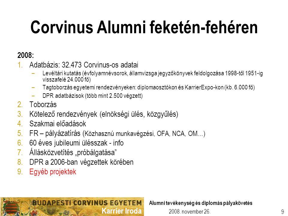 Corvinus Alumni feketén-fehéren