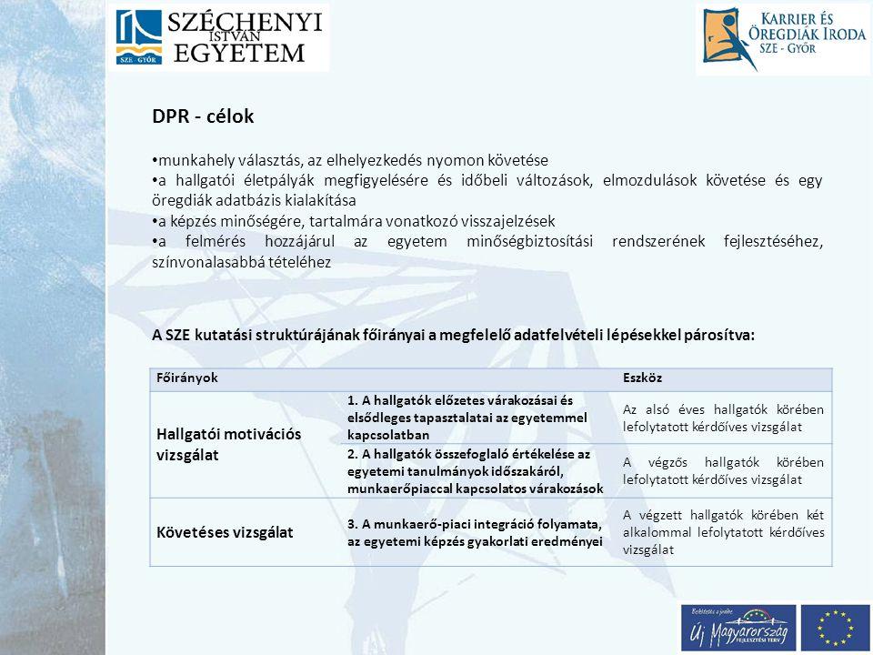 DPR - célok munkahely választás, az elhelyezkedés nyomon követése