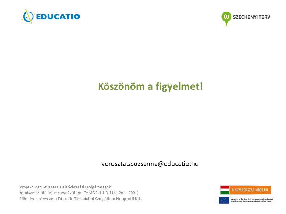 Köszönöm a figyelmet! veroszta.zsuzsanna@educatio.hu
