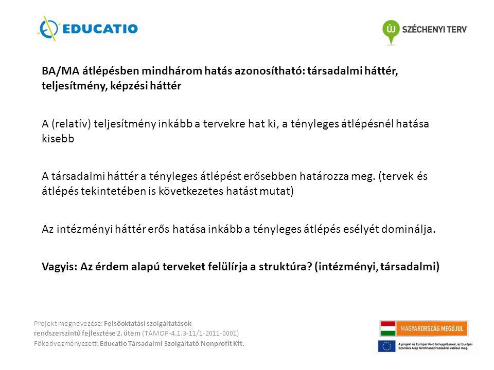 BA/MA átlépésben mindhárom hatás azonosítható: társadalmi háttér, teljesítmény, képzési háttér