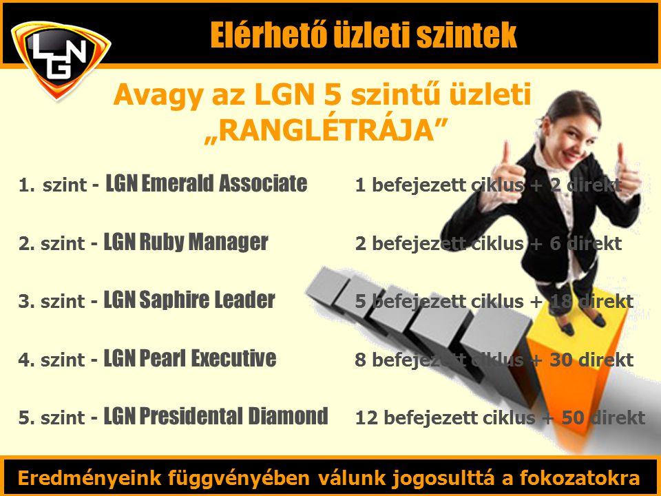 Avagy az LGN 5 szintű üzleti