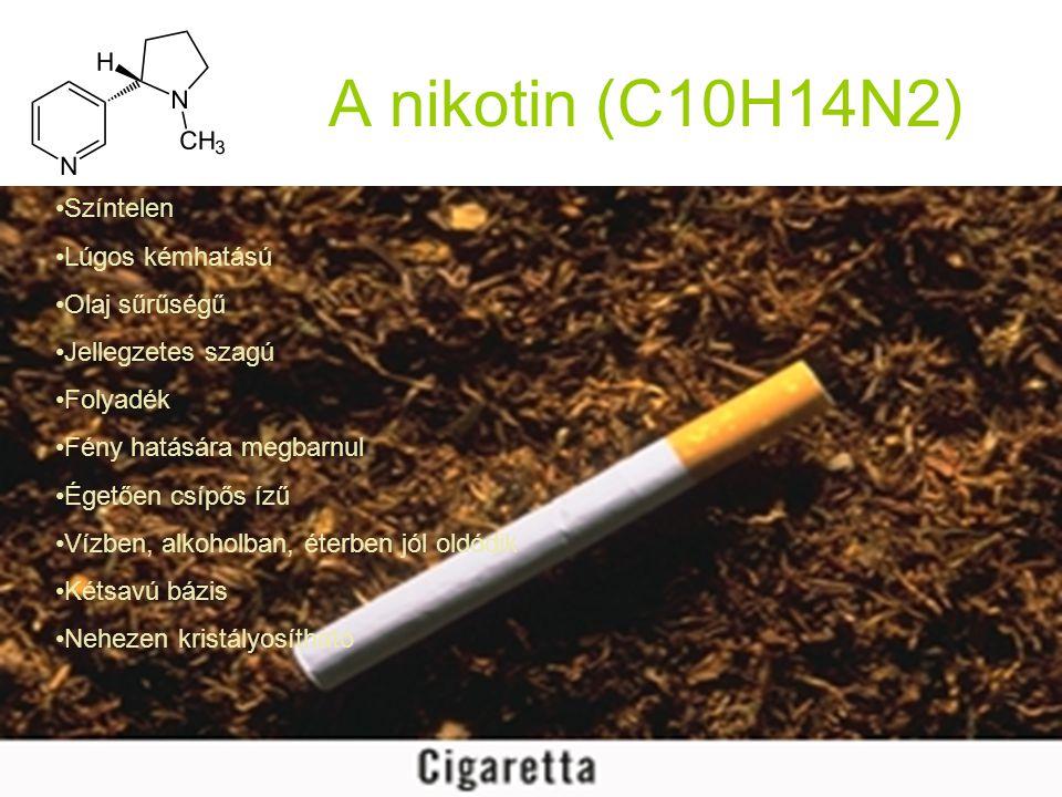 A nikotin (C10H14N2) Színtelen Lúgos kémhatású Olaj sűrűségű