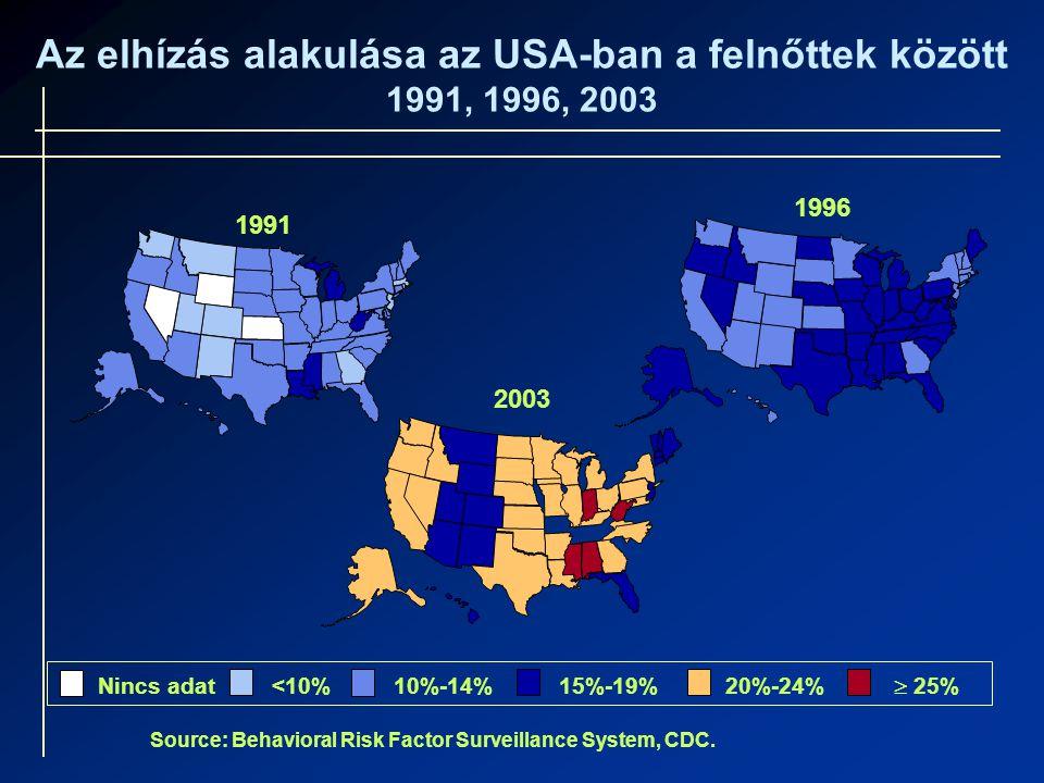 Az elhízás alakulása az USA-ban a felnőttek között 1991, 1996, 2003