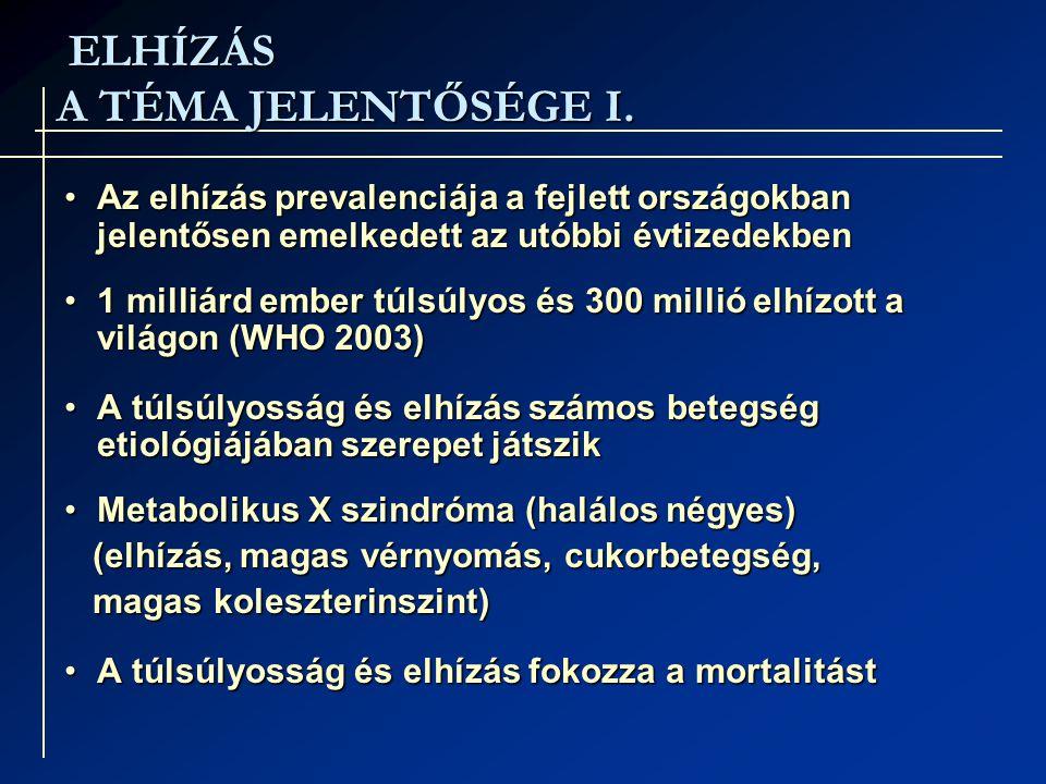 ELHÍZÁS A TÉMA JELENTŐSÉGE I.