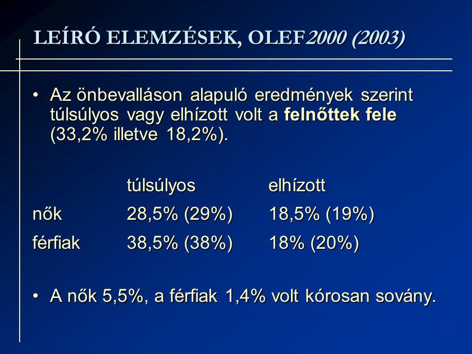 LEÍRÓ ELEMZÉSEK, OLEF2000 (2003)