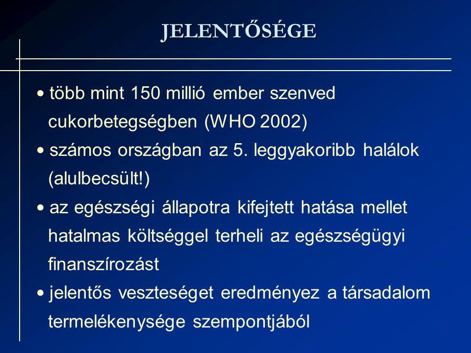 JELENTŐSÉGE több mint 150 millió ember szenved cukorbetegségben (WHO 2002) számos országban az 5. leggyakoribb halálok (alulbecsült!)
