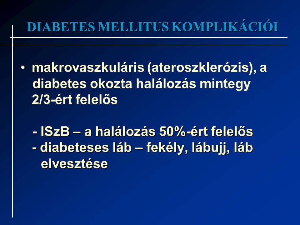 DIABETES MELLITUS KOMPLIKÁCIÓI
