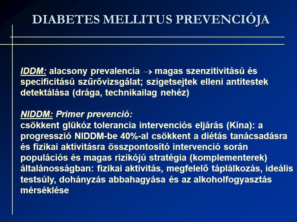 DIABETES MELLITUS PREVENCIÓJA