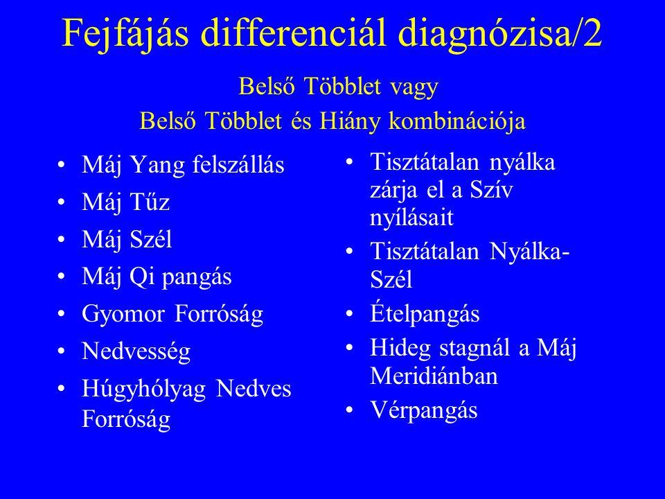 Fejfájás differenciál diagnózisa/2 Belső Többlet vagy Belső Többlet és Hiány kombinációja