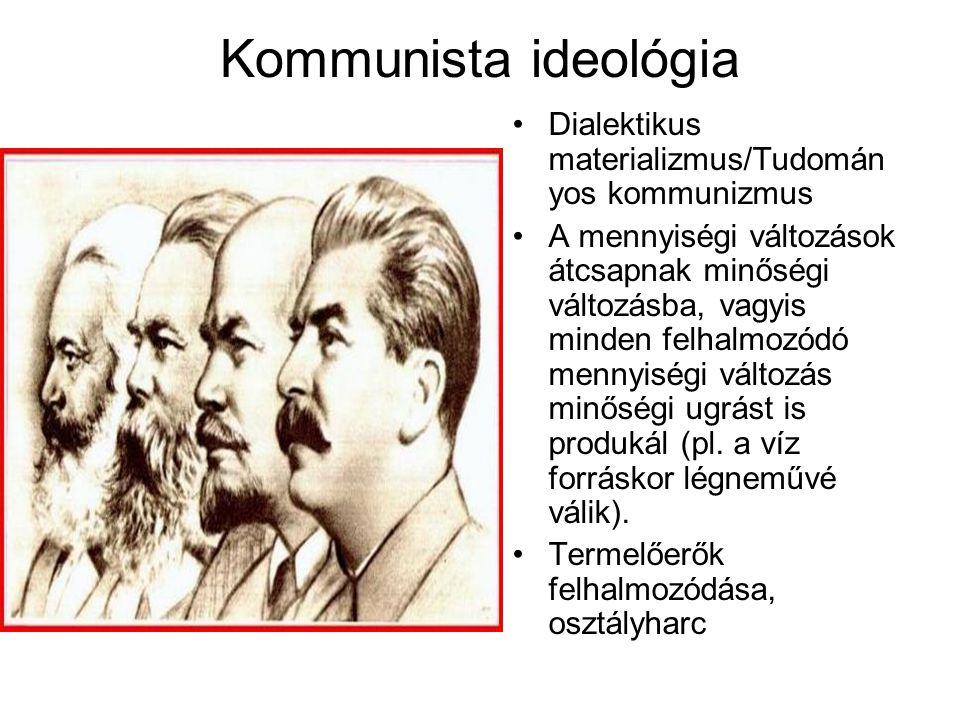 Kommunista ideológia Dialektikus materializmus/Tudományos kommunizmus