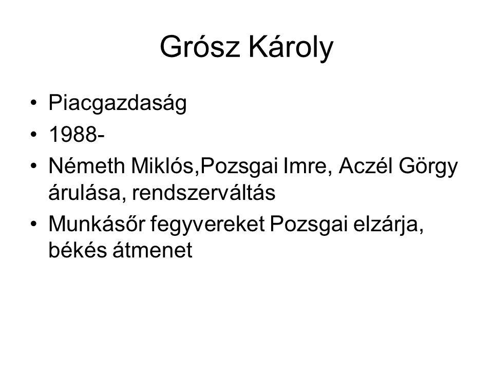 Grósz Károly Piacgazdaság 1988-