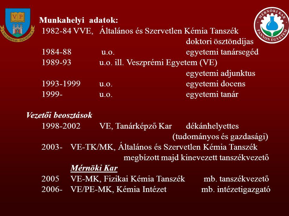 Munkahelyi adatok: 1982-84 VVE, Általános és Szervetlen Kémia Tanszék