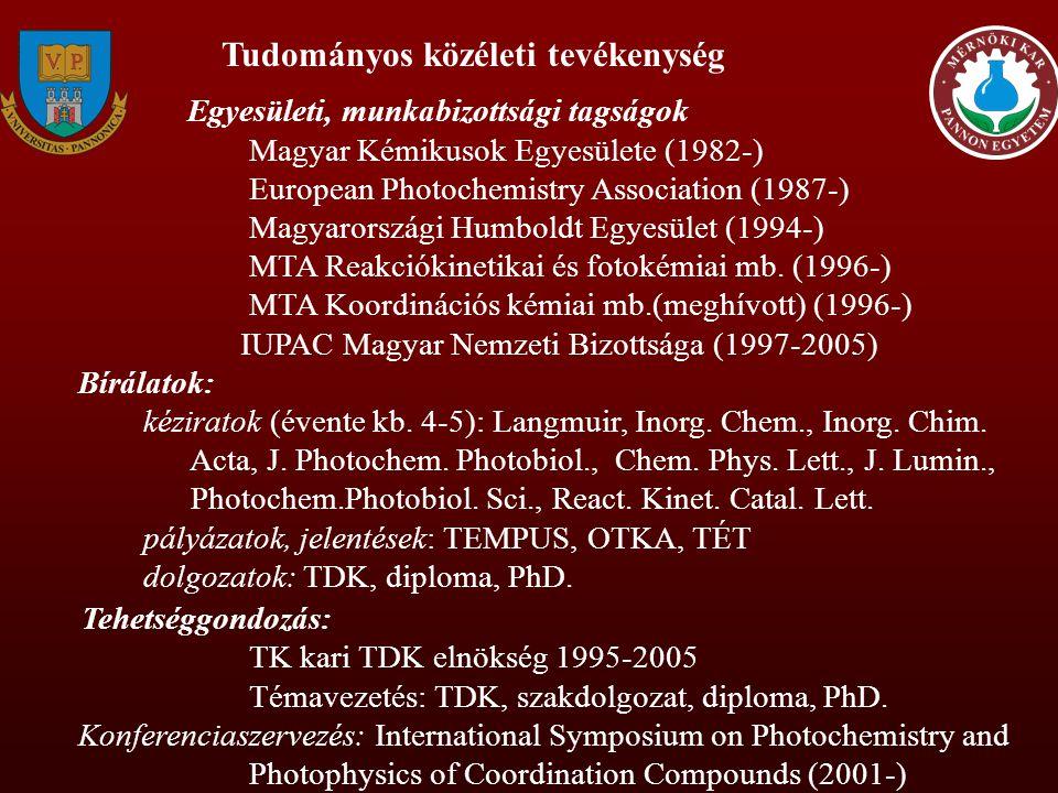 Tudományos közéleti tevékenység Egyesületi, munkabizottsági tagságok