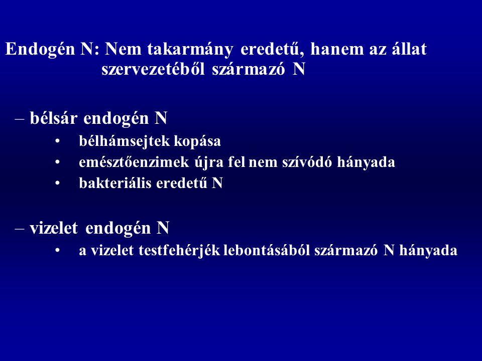 Endogén N: Nem takarmány eredetű, hanem az állat