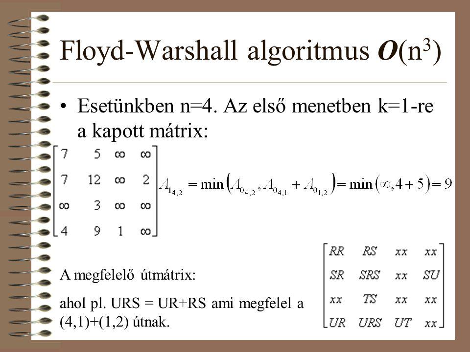 Floyd-Warshall algoritmus O(n3)