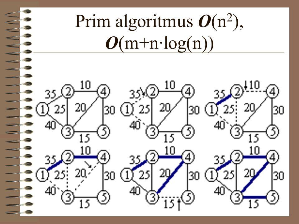 Prim algoritmus O(n2), O(m+n·log(n))