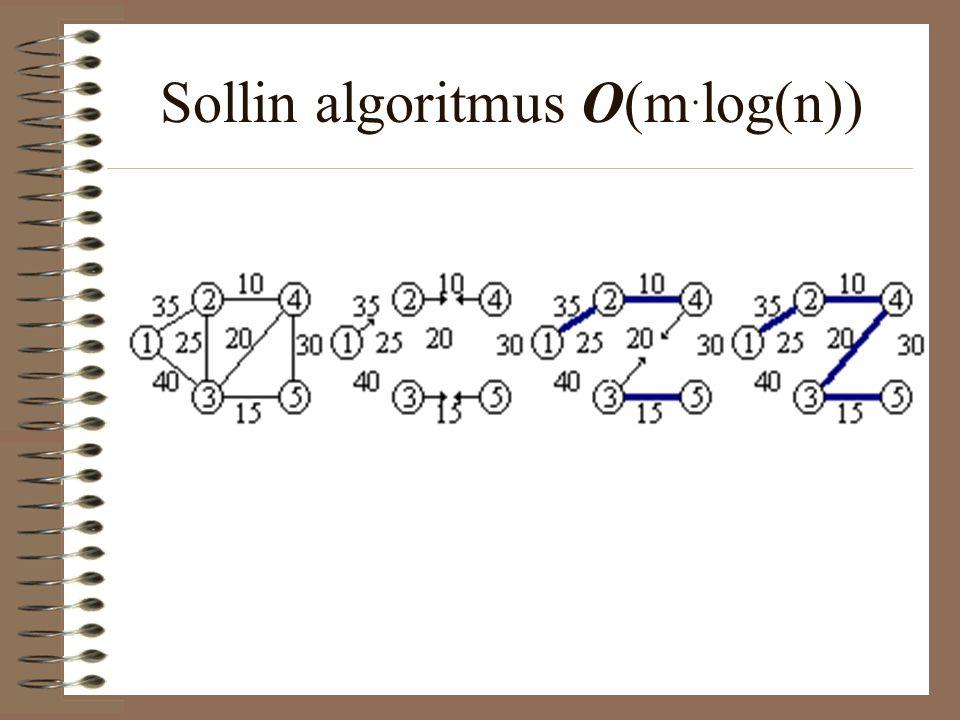 Sollin algoritmus O(m.log(n))