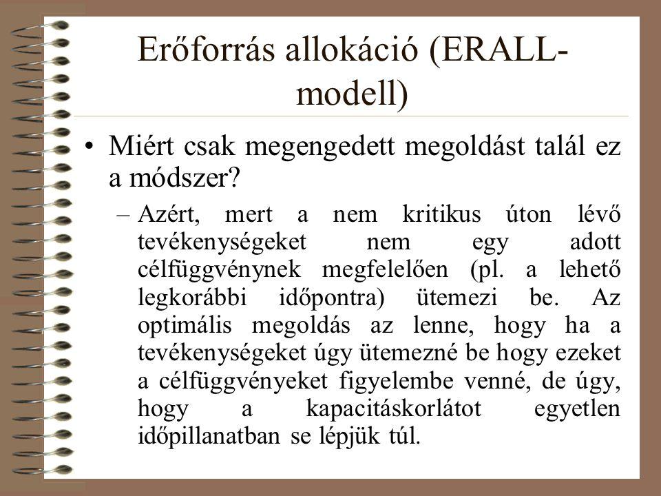 Erőforrás allokáció (ERALL-modell)