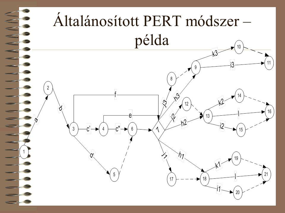 Általánosított PERT módszer – példa
