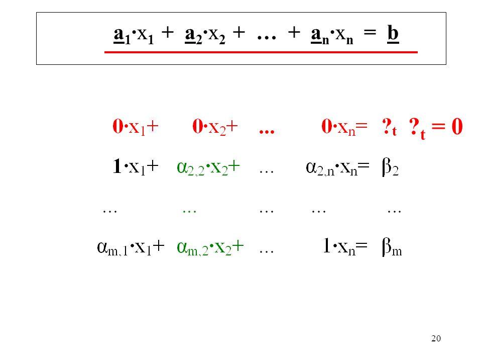a1·x1 + a2·x2 + … + an·xn = b t = 0