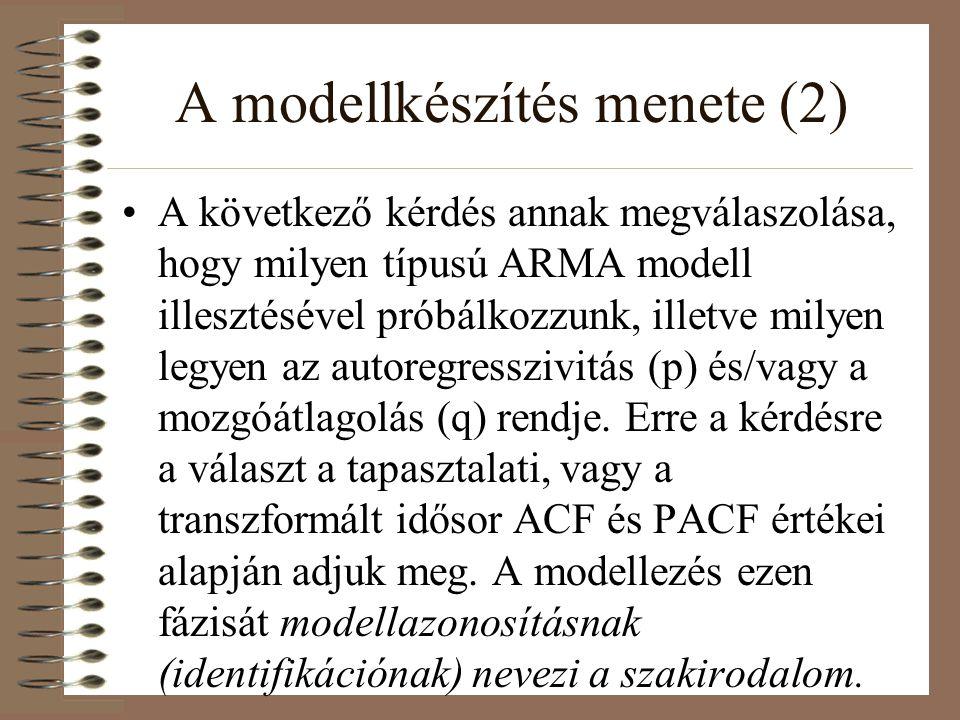 A modellkészítés menete (2)