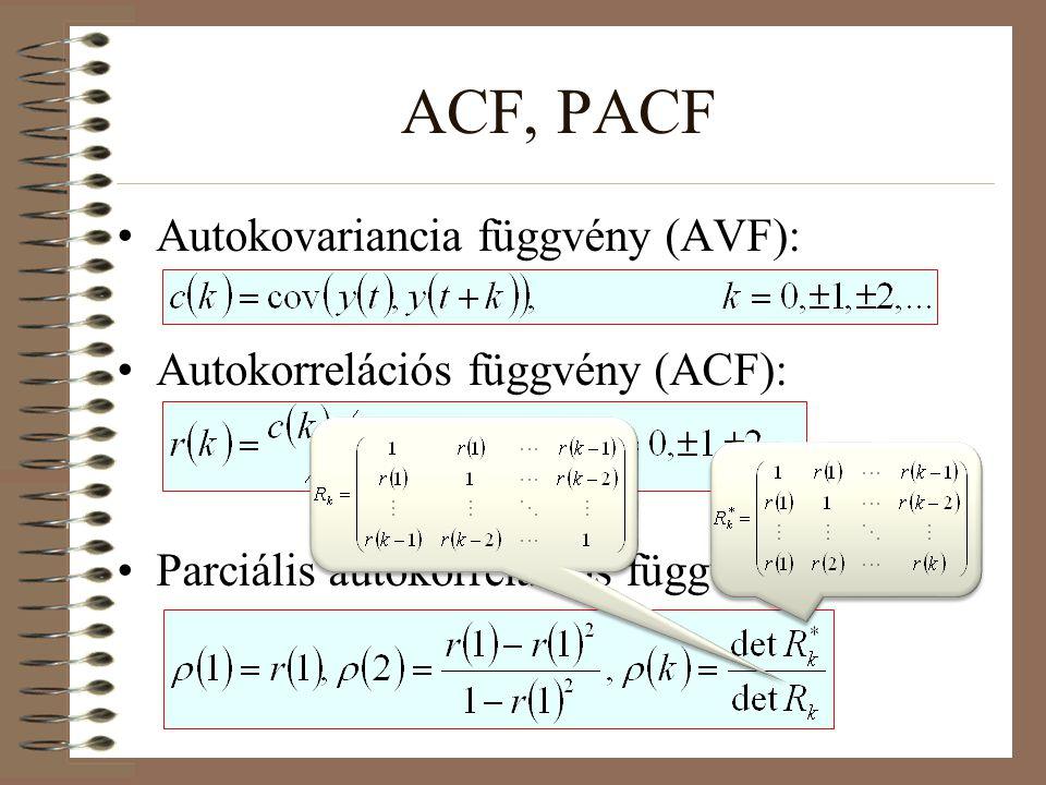 ACF, PACF Autokovariancia függvény (AVF):