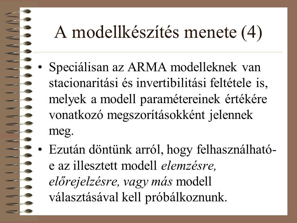 A modellkészítés menete (4)