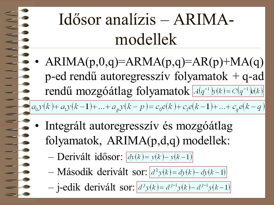 Idősor analízis – ARIMA-modellek