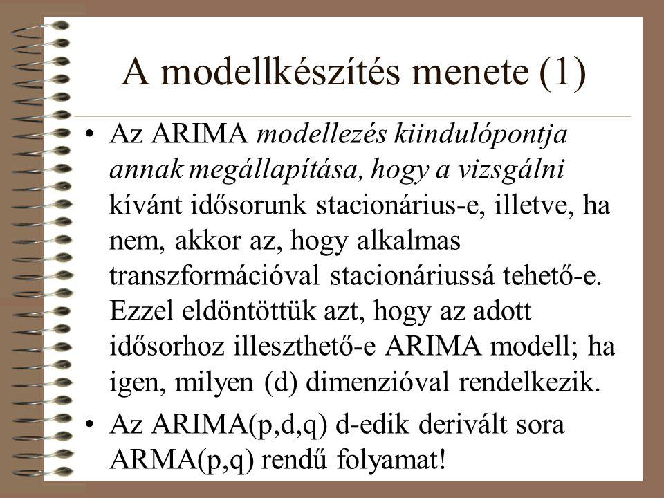 A modellkészítés menete (1)