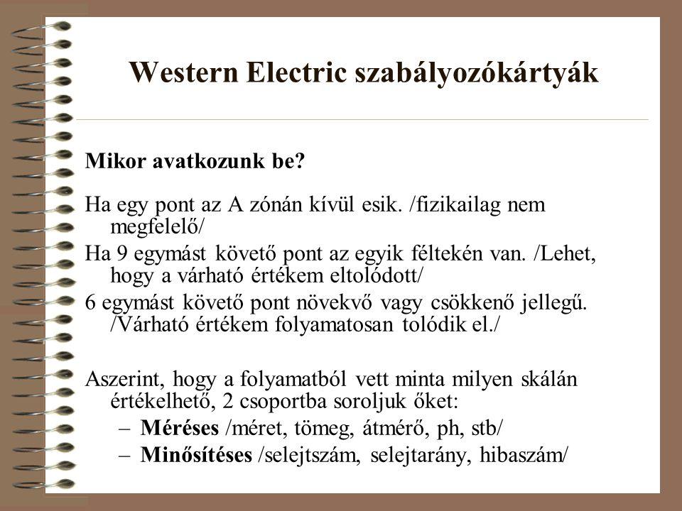 Western Electric szabályozókártyák