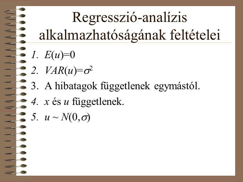 Regresszió-analízis alkalmazhatóságának feltételei