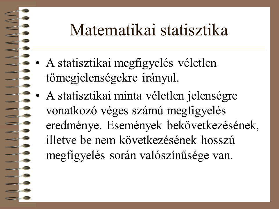 Matematikai statisztika