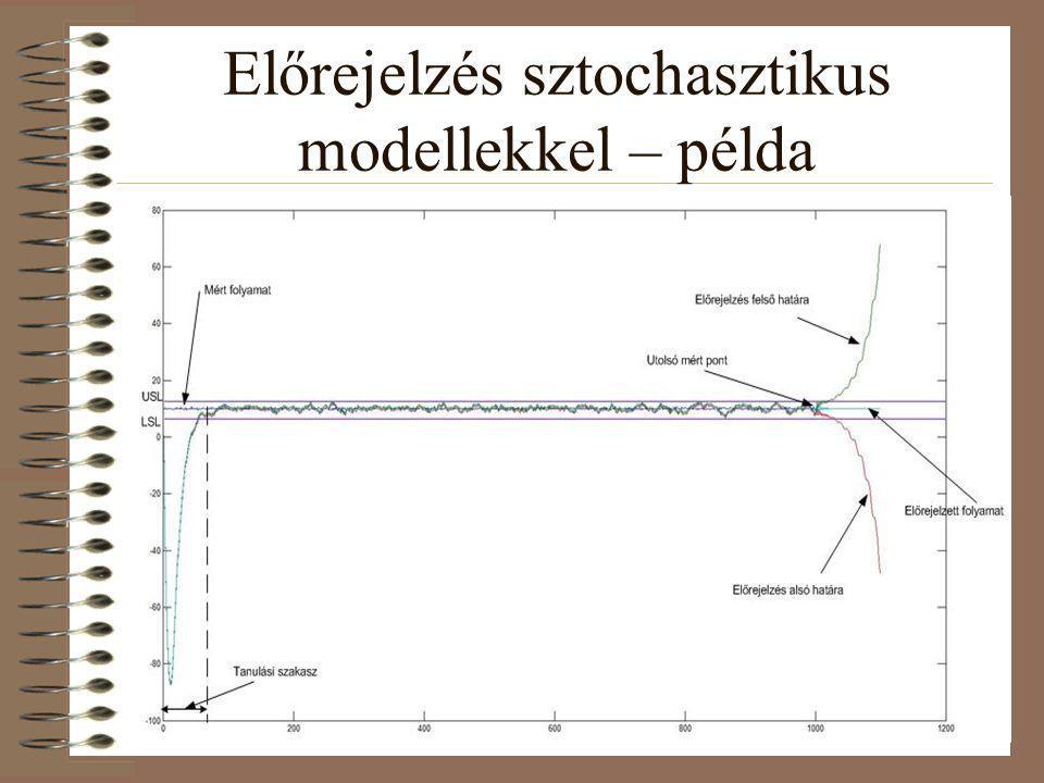 Előrejelzés sztochasztikus modellekkel – példa