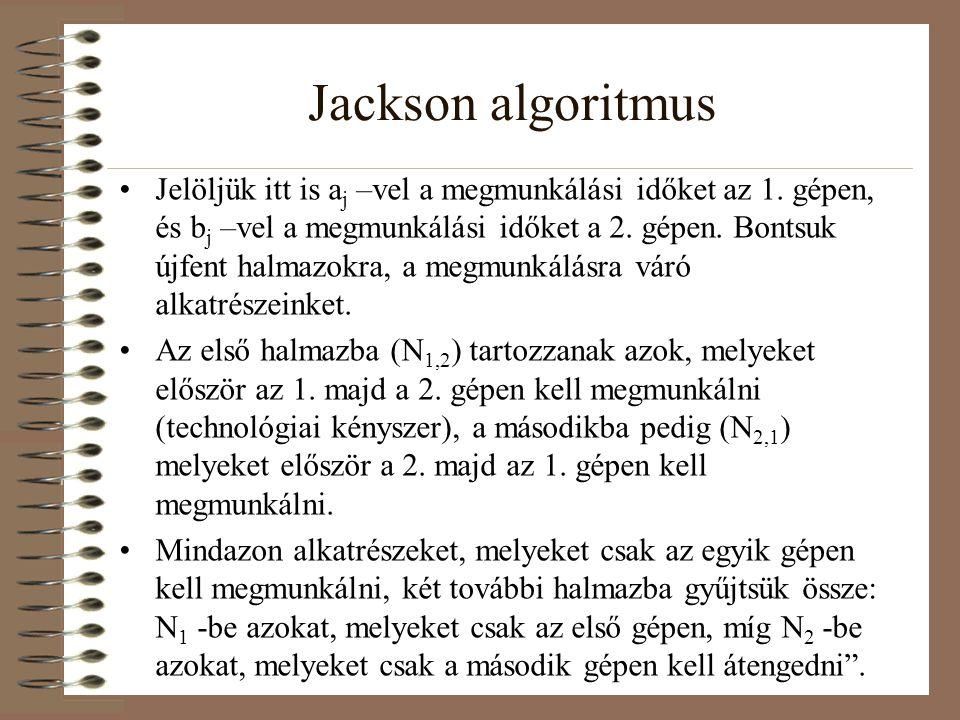 Jackson algoritmus