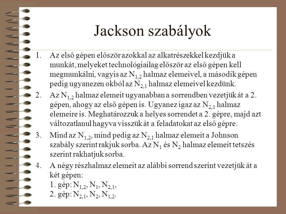 Jackson szabályok