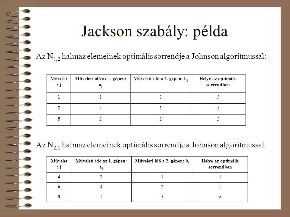 Jackson szabály: példa