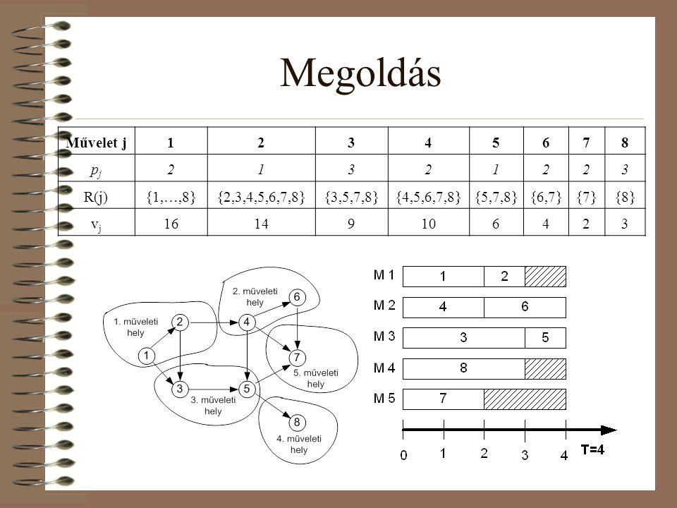 Megoldás Művelet j 1 2 3 4 5 6 7 8 pj R(j) {1,…,8} {2,3,4,5,6,7,8}