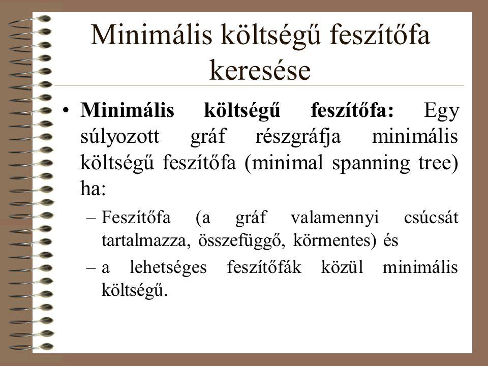 Minimális költségű feszítőfa keresése