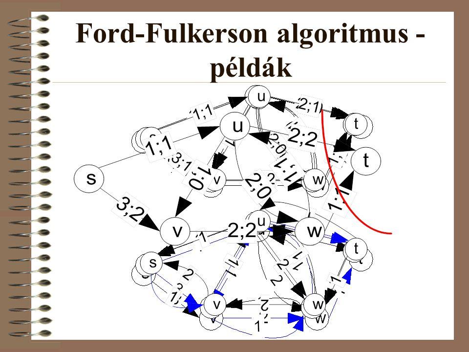 Ford-Fulkerson algoritmus - példák