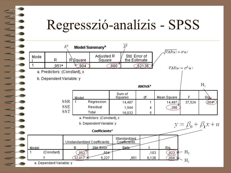 Regresszió-analízis - SPSS