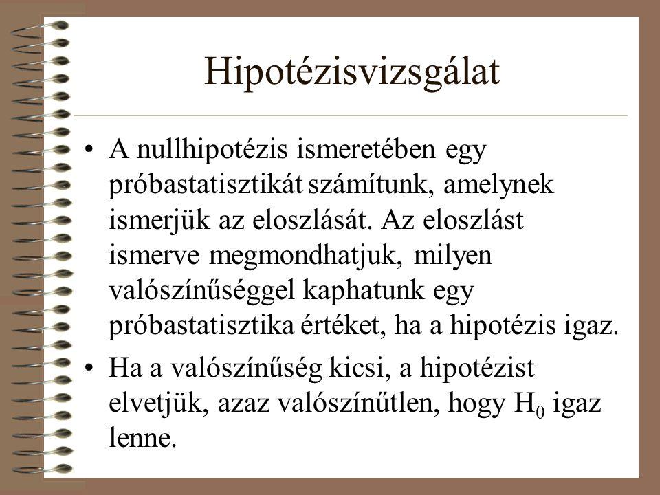Hipotézisvizsgálat