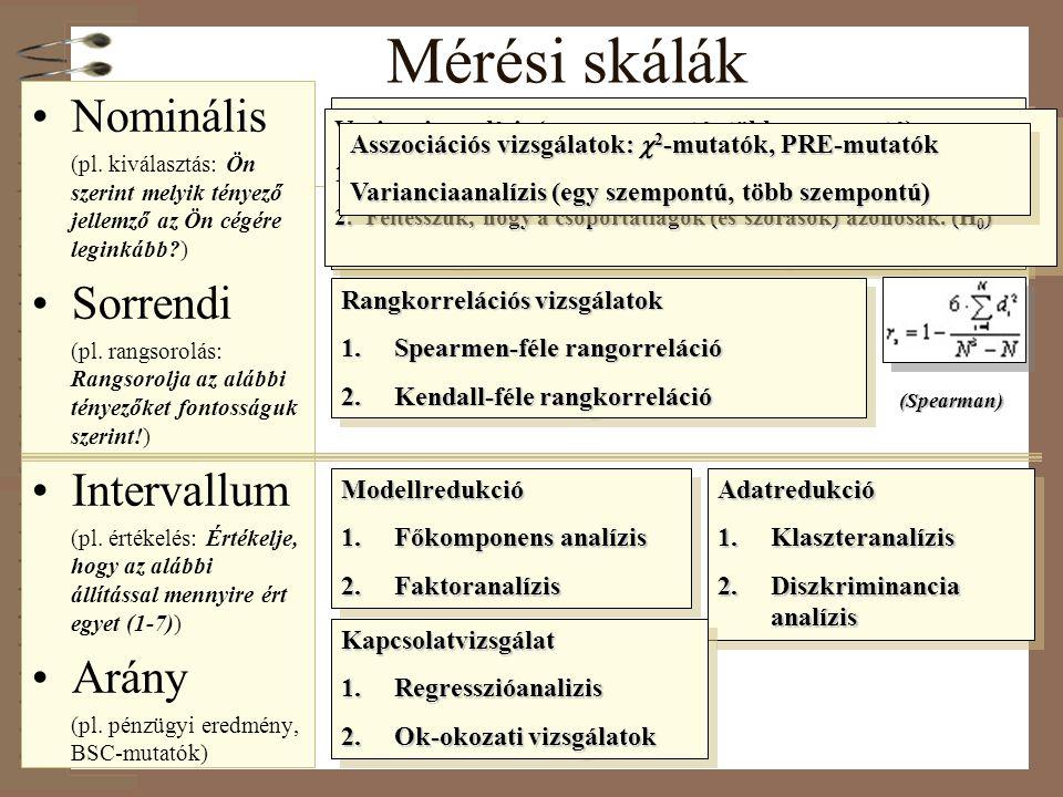 Mérési skálák Nominális Sorrendi Intervallum Arány