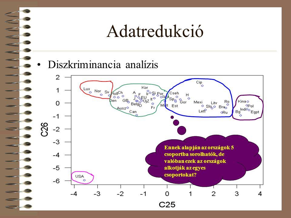 Adatredukció Diszkriminancia analízis
