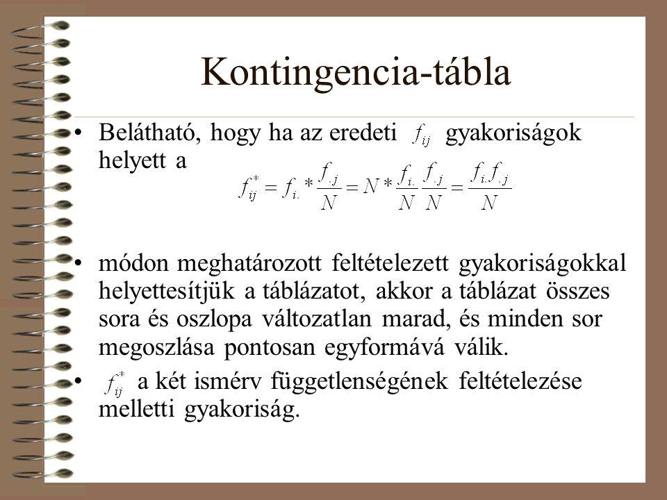 Kontingencia-tábla Belátható, hogy ha az eredeti gyakoriságok helyett a.