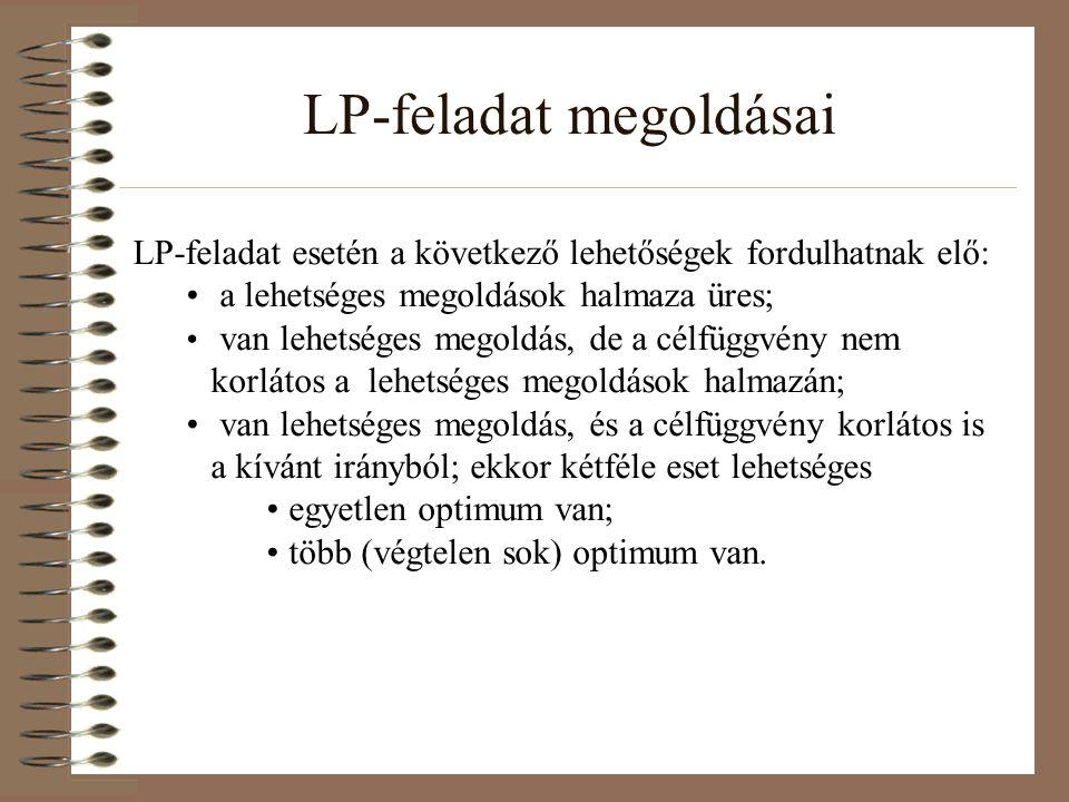 LP-feladat megoldásai