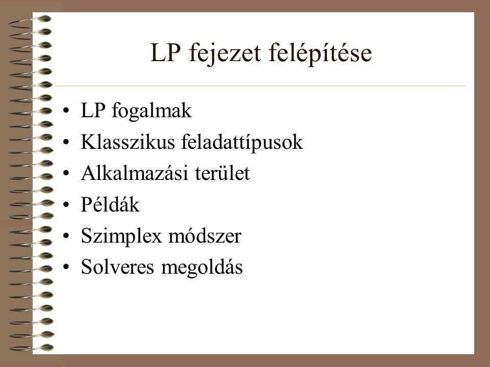 LP fejezet felépítése LP fogalmak Klasszikus feladattípusok