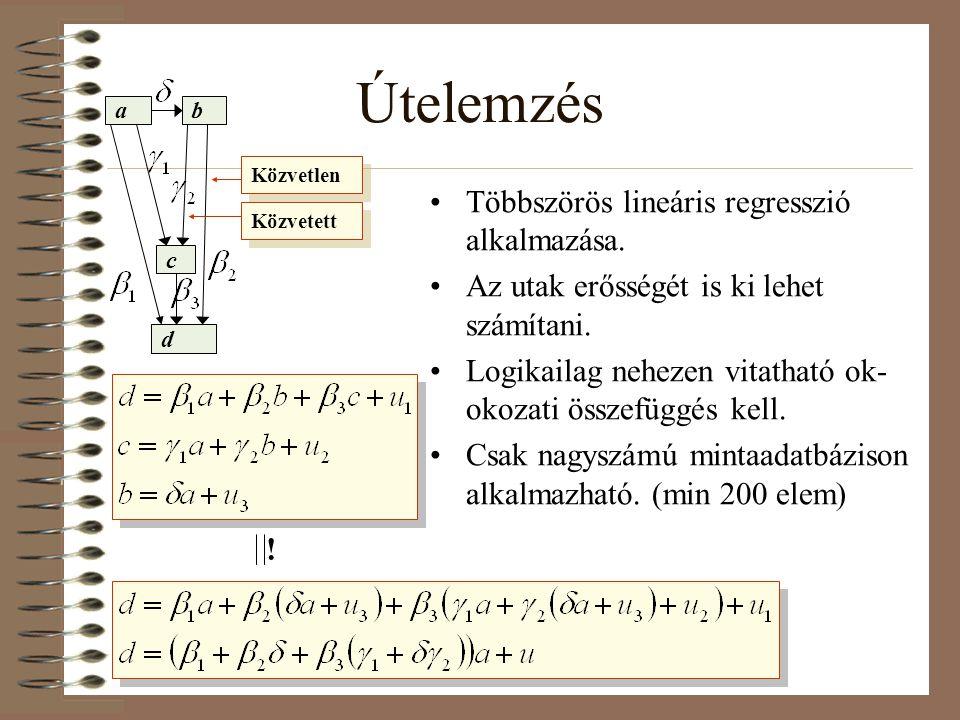 Útelemzés Többszörös lineáris regresszió alkalmazása.