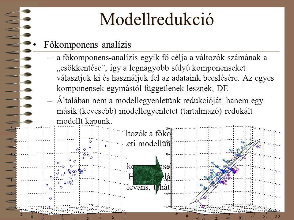 Modellredukció Főkomponens analízis