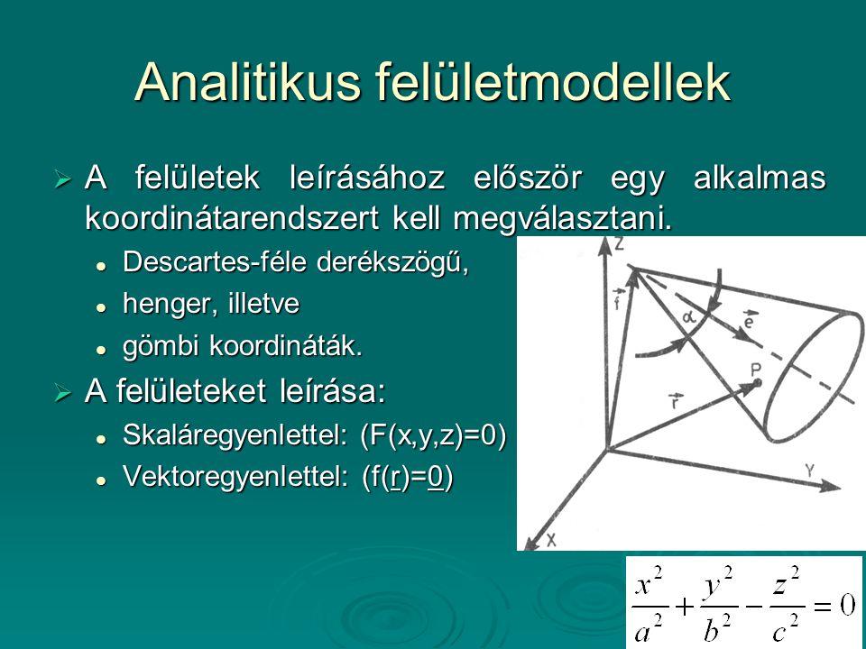Analitikus felületmodellek