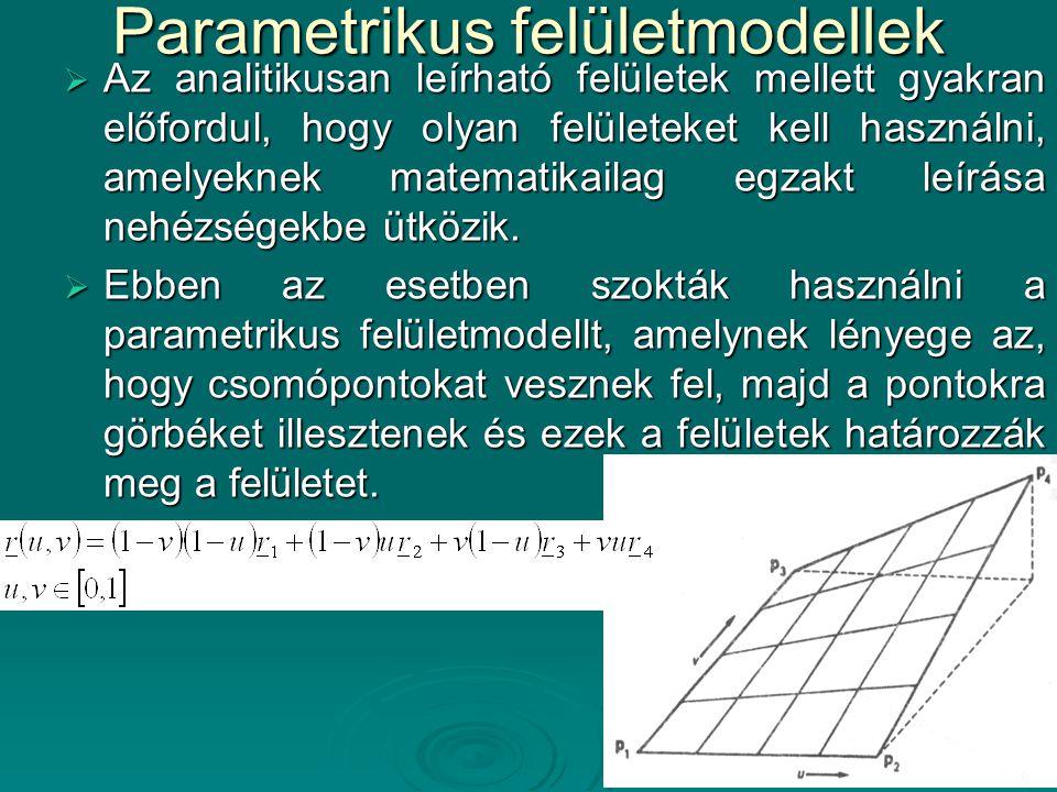 Parametrikus felületmodellek